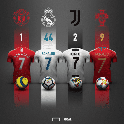 بهترین سایت برای پیش بینی فینال لیگ قهرمانان اروپا